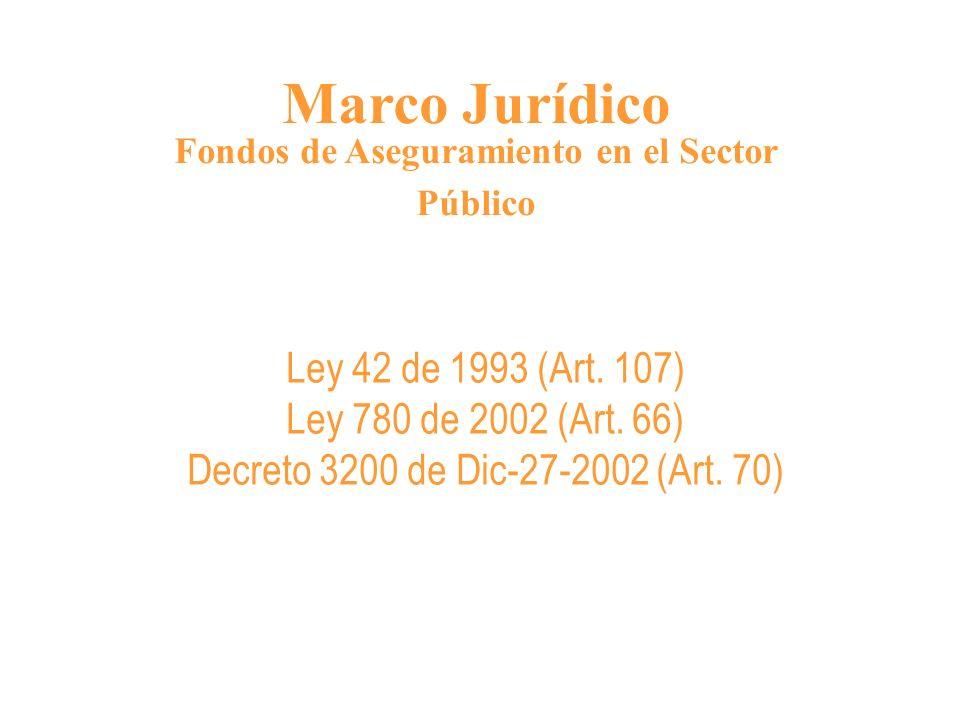 Marco Jurídico Fondos de Aseguramiento en el Sector Público Ley 42 de 1993 (Art. 107) Ley 780 de 2002 (Art. 66) Decreto 3200 de Dic-27-2002 (Art. 70)