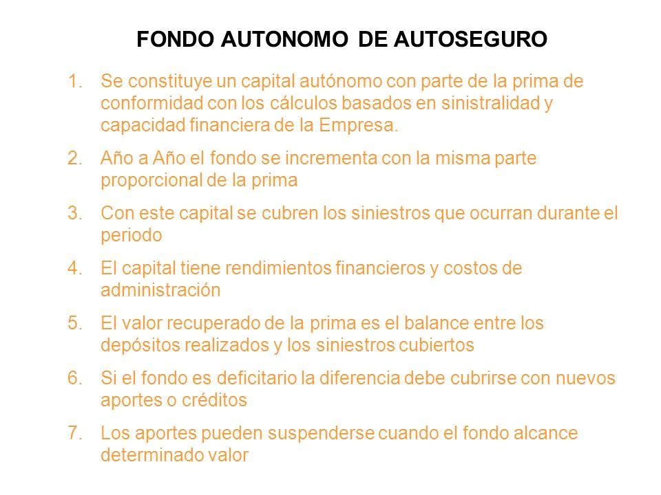 FONDO AUTONOMO DE AUTOSEGURO 1.Se constituye un capital autónomo con parte de la prima de conformidad con los cálculos basados en sinistralidad y capa