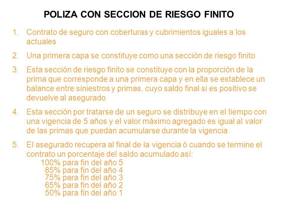 POLIZA CON SECCION DE RIESGO FINITO 1.Contrato de seguro con coberturas y cubrimientos iguales a los actuales 2.Una primera capa se constituye como un