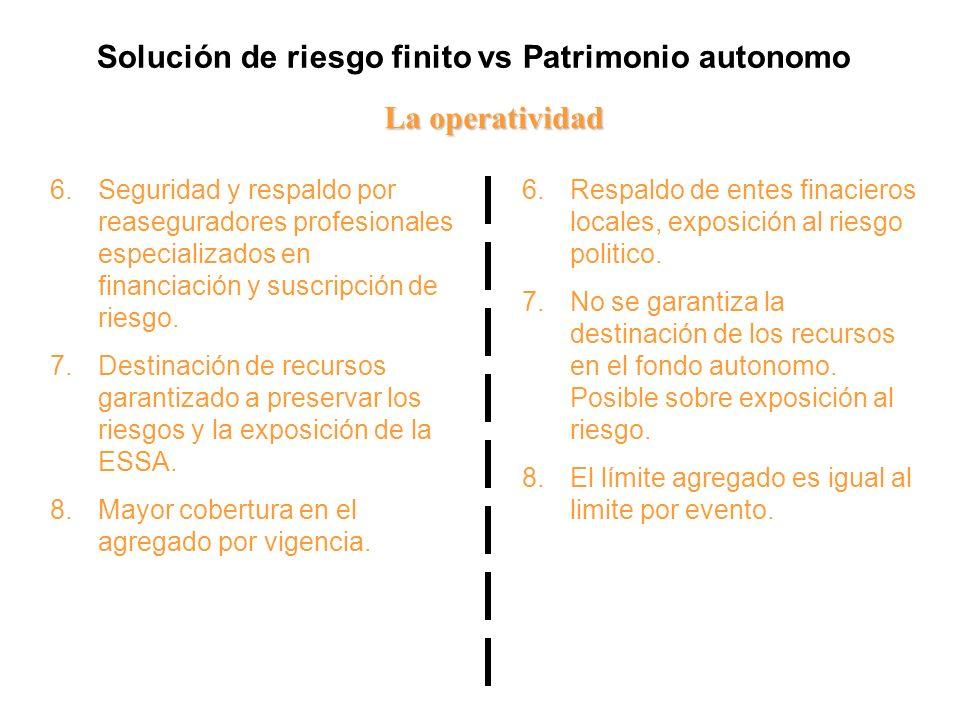 Solución de riesgo finito vs Patrimonio autonomo La operatividad 6.Seguridad y respaldo por reaseguradores profesionales especializados en financiació