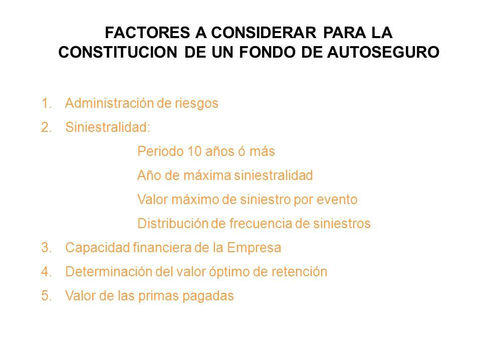 FACTORES A CONSIDERAR PARA LA CONSTITUCION DE UN FONDO DE AUTOSEGURO 1.Administración de riesgos 2.Siniestralidad: Periodo 10 años ó más Año de máxima