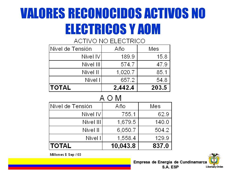 VALORES RECONOCIDOS ACTIVOS NO ELECTRICOS Y AOM Empresa de Energía de Cundinamarca S.A. ESP Libertad y Orden 10 Empresa de Energía de Cundinamarca S.A