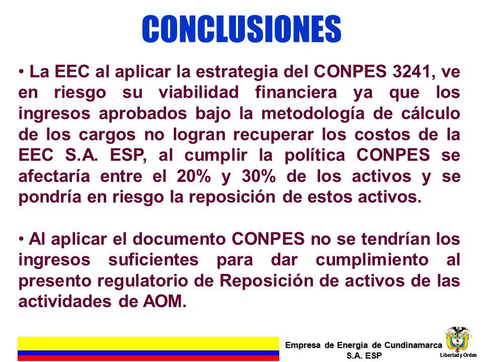 CONCLUSIONES Empresa de Energía de Cundinamarca S.A. ESP Libertad y Orden 19 Empresa de Energía de Cundinamarca S.A. ESP Libertad y Orden La EEC al ap