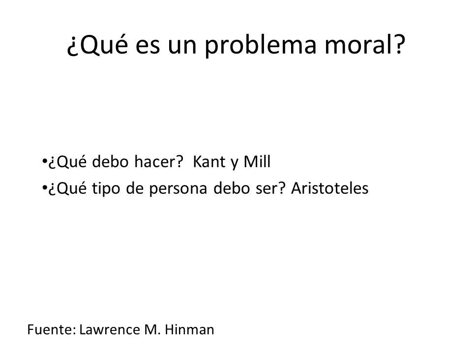 ¿Qué es un problema moral.¿Qué debo hacer. Kant y Mill ¿Qué tipo de persona debo ser.