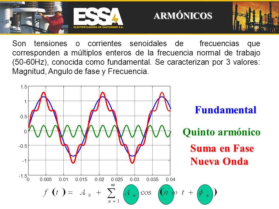 Son tensiones o corrientes senoidales de frecuencias que corresponden a múltiplos enteros de la frecuencia normal de trabajo (50-60Hz), conocida como