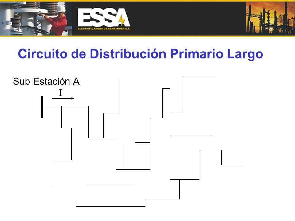 Circuito de Distribución Primario Largo Sub Estación A I