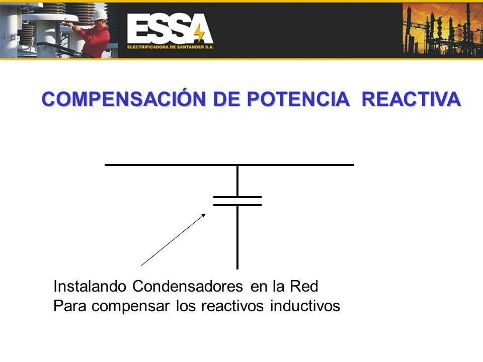 Instalando Condensadores en la Red Para compensar los reactivos inductivos