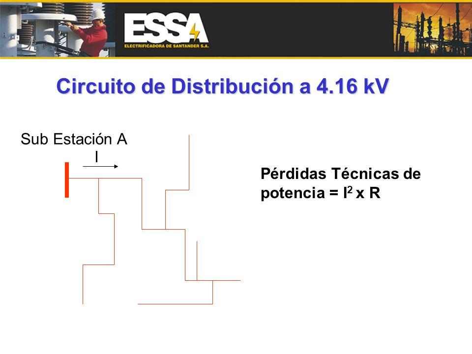 Circuito de Distribución a 4.16 kV Sub Estación A I Pérdidas Técnicas de potencia = I 2 x R