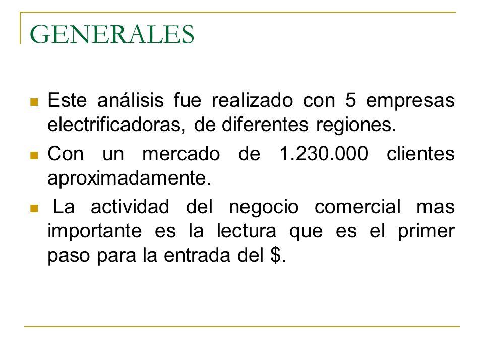 GENERALES Este análisis fue realizado con 5 empresas electrificadoras, de diferentes regiones.