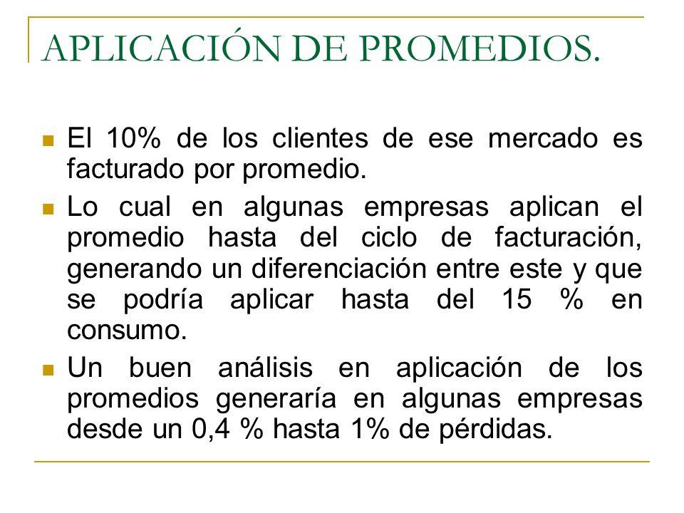APLICACIÓN DE PROMEDIOS.El 10% de los clientes de ese mercado es facturado por promedio.