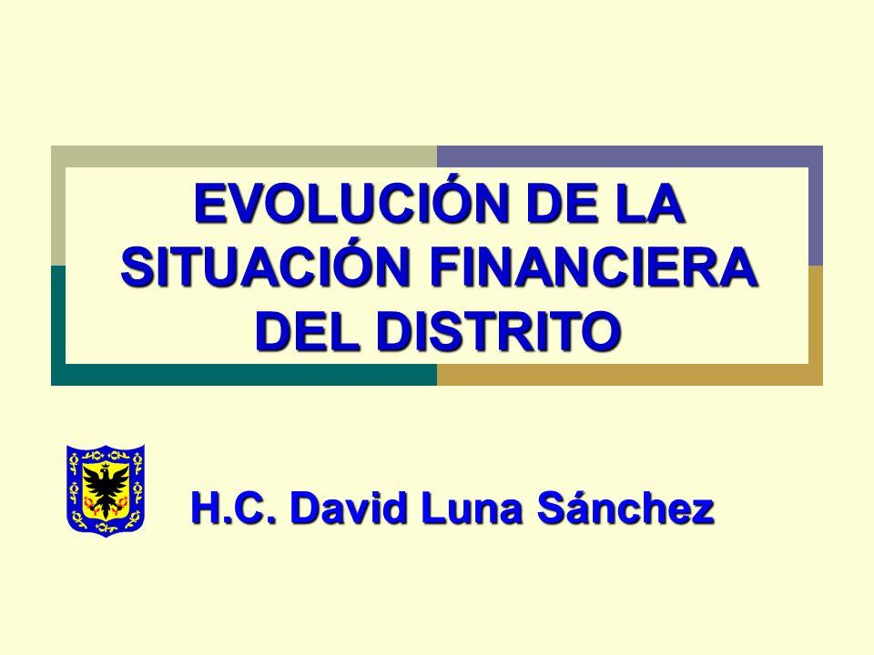 H.C. David Luna Sánchez EVOLUCIÓN DE LA SITUACIÓN FINANCIERA DEL DISTRITO