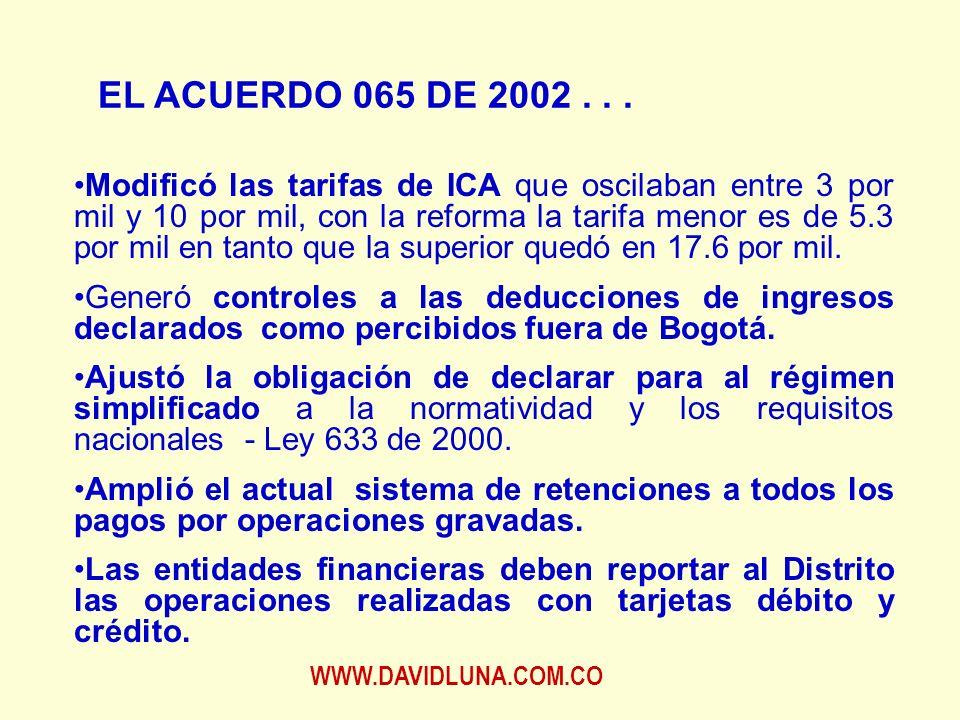 WWW.DAVIDLUNA.COM.CO Modificó las tarifas de ICA que oscilaban entre 3 por mil y 10 por mil, con la reforma la tarifa menor es de 5.3 por mil en tanto que la superior quedó en 17.6 por mil.