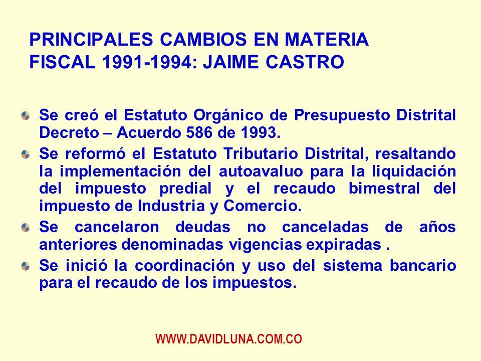 WWW.DAVIDLUNA.COM.CO Se creó el Estatuto Orgánico de Presupuesto Distrital Decreto – Acuerdo 586 de 1993.