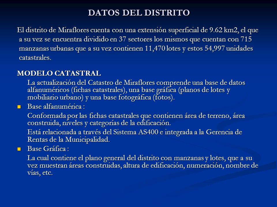 DATOS DEL DISTRITO El distrito de Miraflores cuenta con una extensión superficial de 9.62 km2, el que a su vez se encuentra dividido en 37 sectores lo