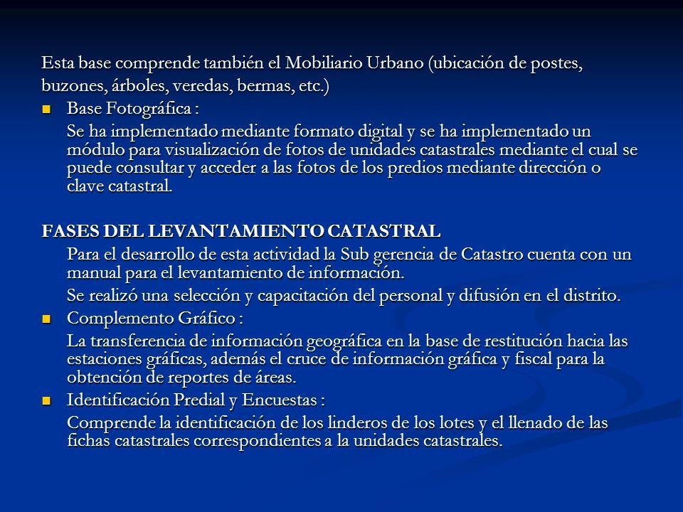 ACTUALMENTE SUB GERENCIA DE CATASTRO AREA DE GRAFICACION AREA DE DIGITACION