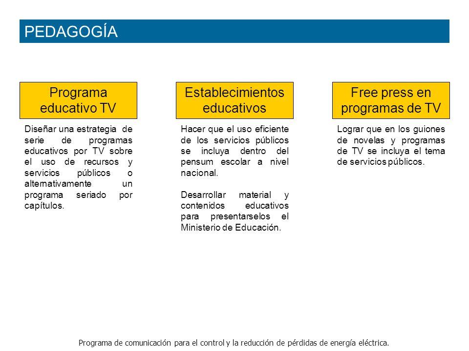 Programa de comunicación para el control y la reducción de pérdidas de energía eléctrica. PEDAGOGÍA Establecimientos educativos Hacer que el uso efici