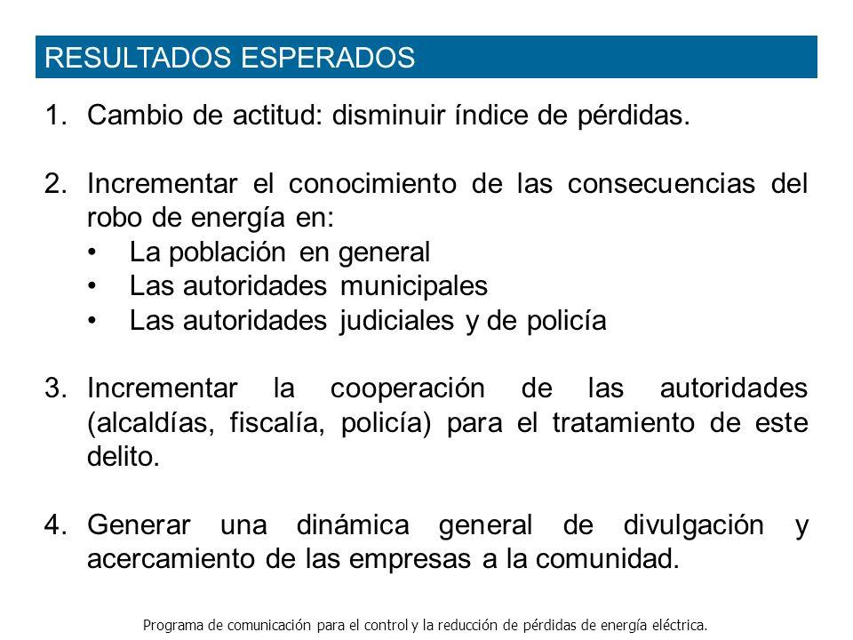 Programa de comunicación para el control y la reducción de pérdidas de energía eléctrica.