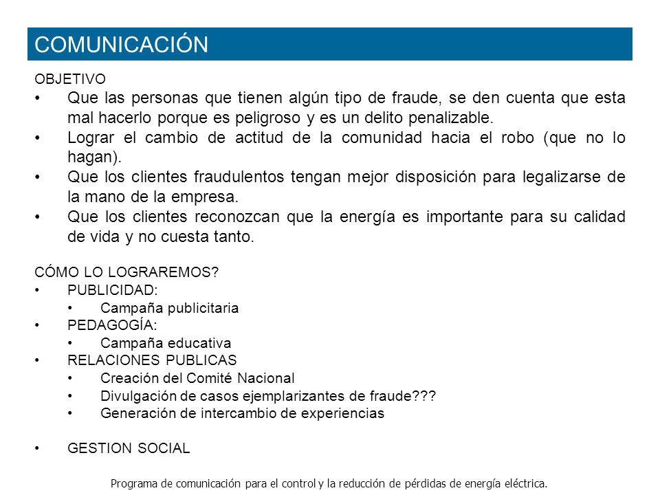 Programa de comunicación para el control y la reducción de pérdidas de energía eléctrica. PEDAGOGIA