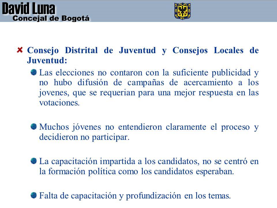 Consejo Distrital de Juventud y Consejos Locales de Juventud: Las elecciones no contaron con la suficiente publicidad y no hubo difusión de campañas de acercamiento a los jovenes, que se requerian para una mejor respuesta en las votaciones.