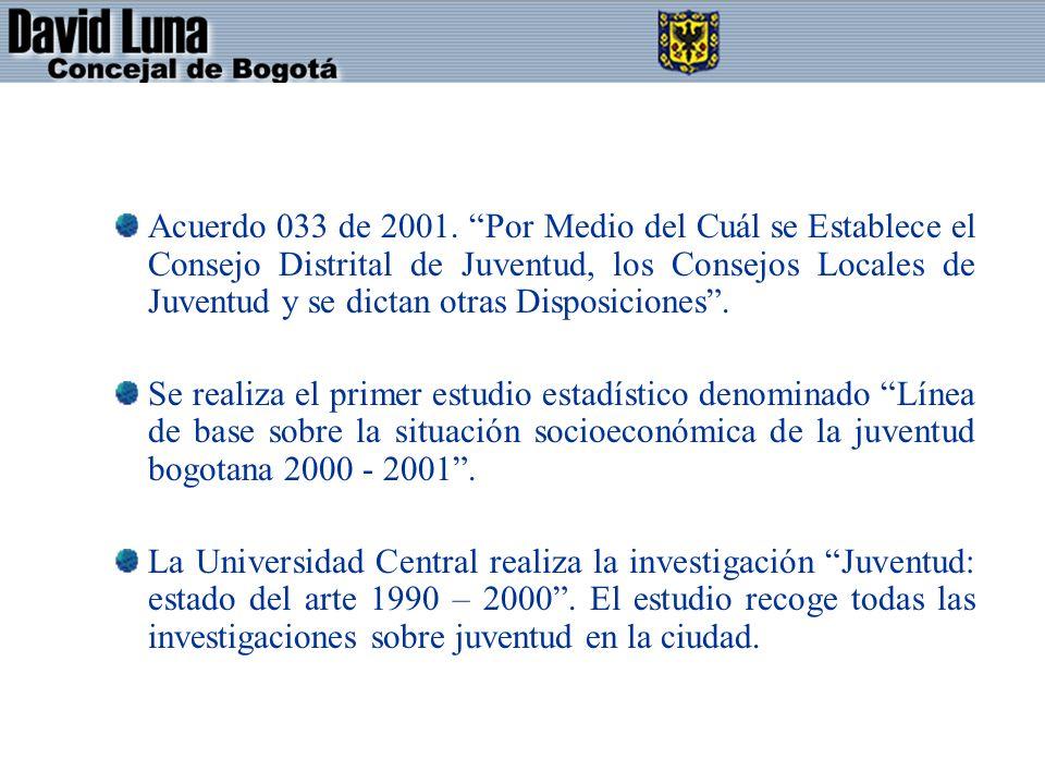 Acuerdo 033 de 2001.