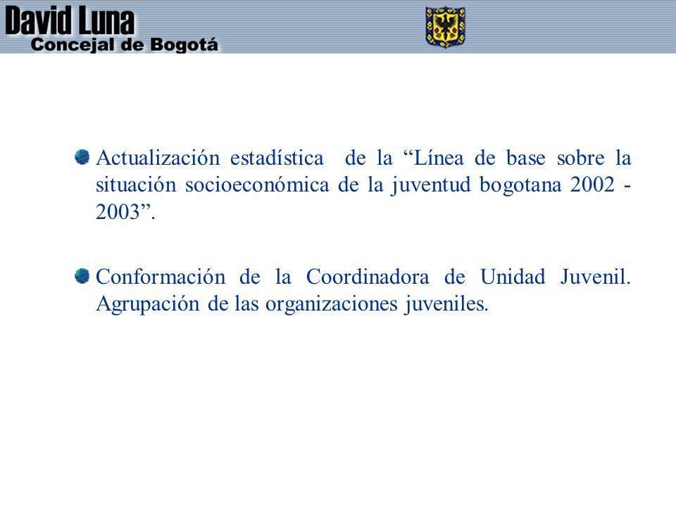 Actualización estadística de la Línea de base sobre la situación socioeconómica de la juventud bogotana 2002 - 2003.