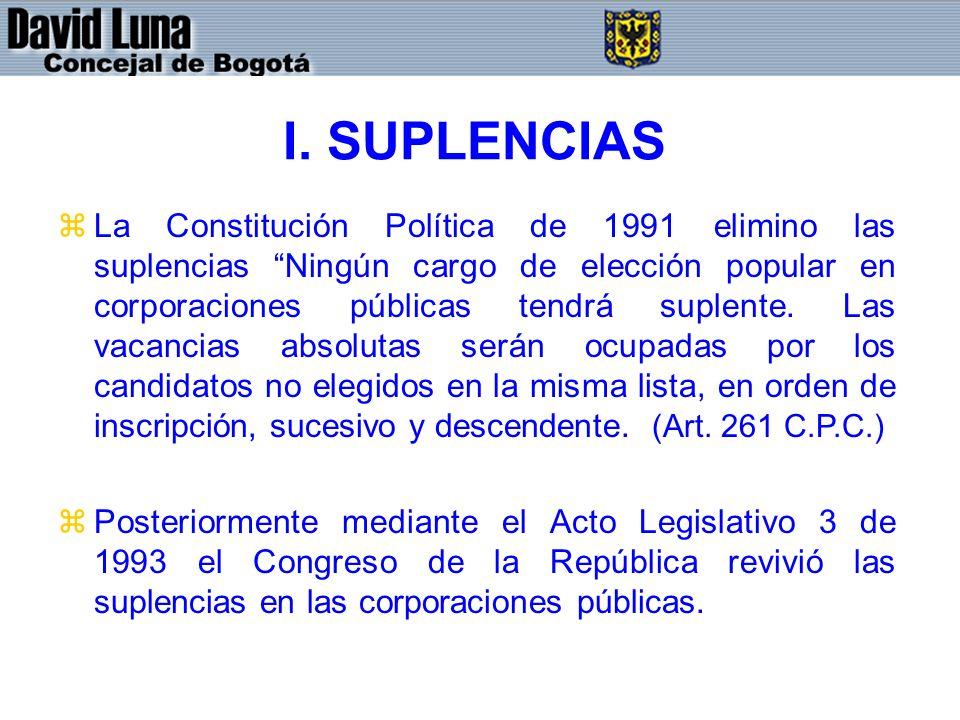 I. SUPLENCIAS zLa Constitución Política de 1991 elimino las suplencias Ningún cargo de elección popular en corporaciones públicas tendrá suplente. Las