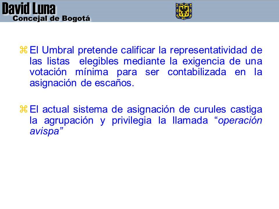 zEl Umbral pretende calificar la representatividad de las listas elegibles mediante la exigencia de una votación mínima para ser contabilizada en la a