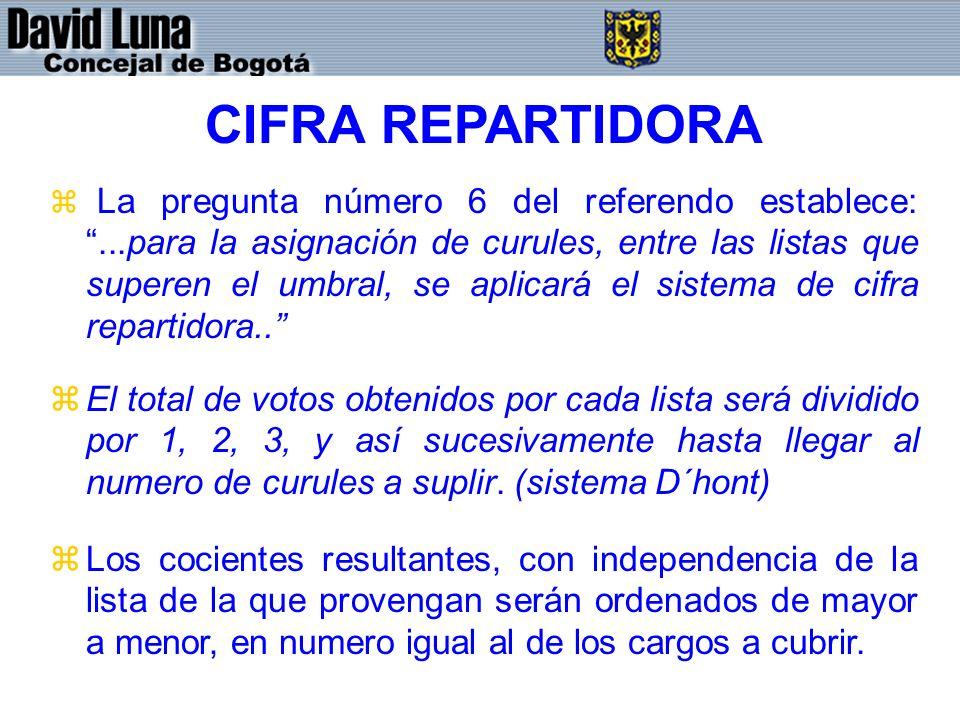 CIFRA REPARTIDORA z La pregunta número 6 del referendo establece:...para la asignación de curules, entre las listas que superen el umbral, se aplicará