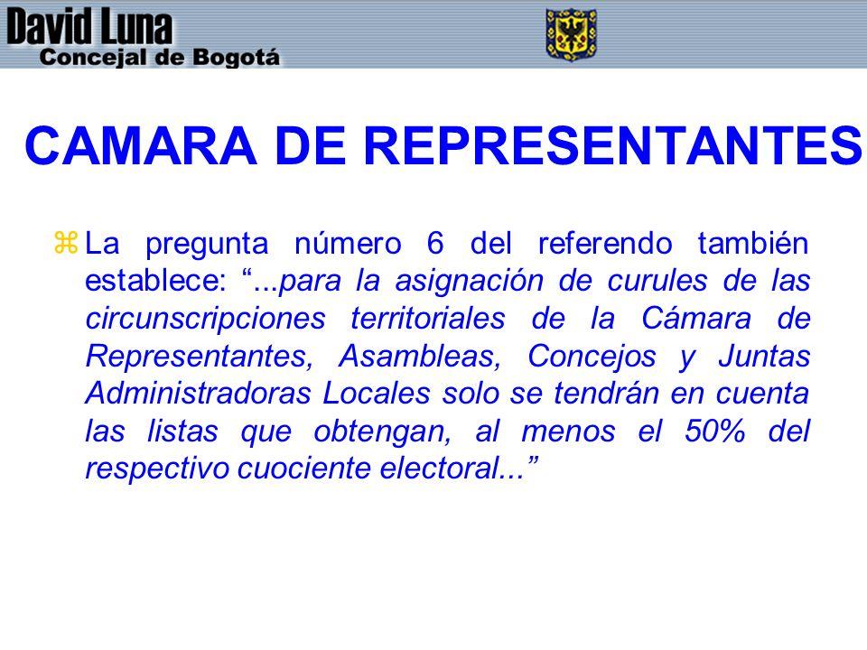 CAMARA DE REPRESENTANTES zLa pregunta número 6 del referendo también establece:...para la asignación de curules de las circunscripciones territoriales