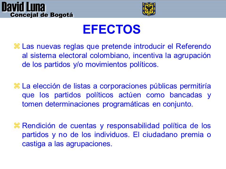 EFECTOS zLas nuevas reglas que pretende introducir el Referendo al sistema electoral colombiano, incentiva la agrupación de los partidos y/o movimient