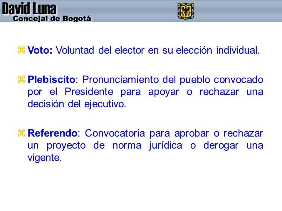 zVoto: Voluntad del elector en su elección individual. zPlebiscito: Pronunciamiento del pueblo convocado por el Presidente para apoyar o rechazar una