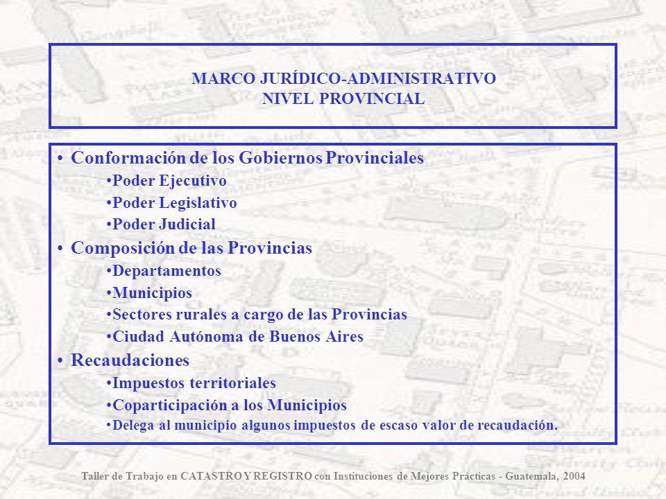 MARCO JURÍDICO-ADMINISTRATIVO NIVEL PROVINCIAL Conformación de los Gobiernos Provinciales Poder Ejecutivo Poder Legislativo Poder Judicial Composición