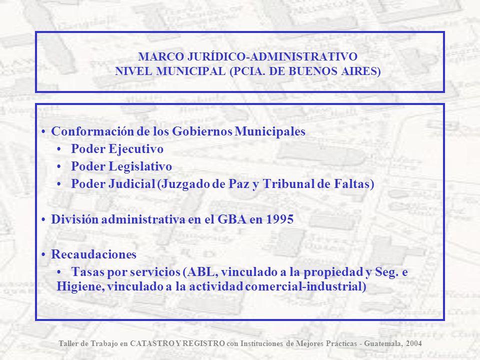 MARCO JURÍDICO-ADMINISTRATIVO NIVEL MUNICIPAL (PCIA. DE BUENOS AIRES) Conformación de los Gobiernos Municipales Poder Ejecutivo Poder Legislativo Pode