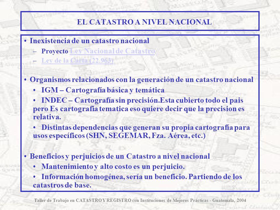 EL CATASTRO A NIVEL NACIONAL Inexistencia de un catastro nacional –Proyecto Ley Nacional de Catastro Ley Nacional de Catastro –Ley de la Carta (22.963