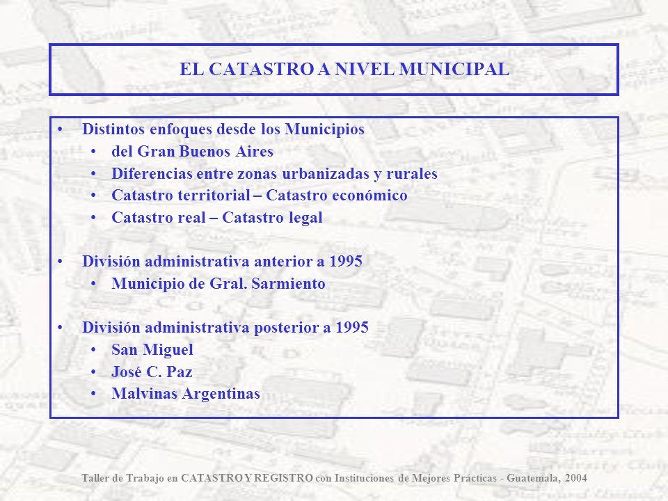 EL CATASTRO A NIVEL MUNICIPAL Distintos enfoques desde los Municipios del Gran Buenos Aires Diferencias entre zonas urbanizadas y rurales Catastro ter