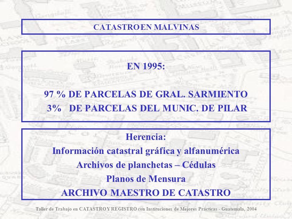 CATASTRO EN MALVINAS EN 1995: 97 % DE PARCELAS DE GRAL. SARMIENTO 3% DE PARCELAS DEL MUNIC. DE PILAR Herencia: Información catastral gráfica y alfanum