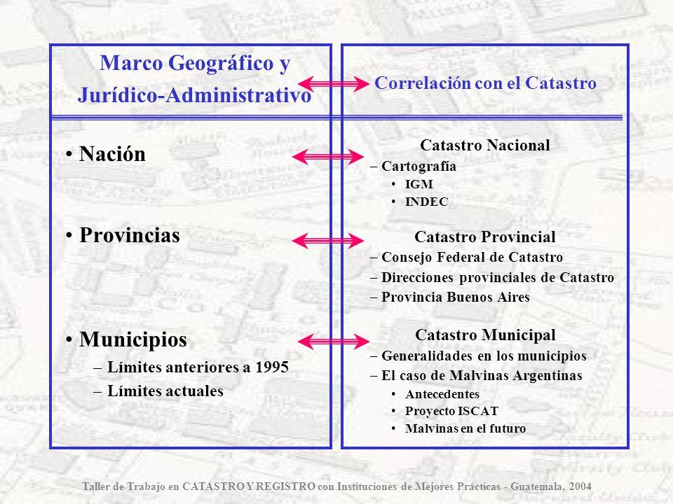 Marco Geográfico y Jurídico-Administrativo Nación Provincias Municipios –Límites anteriores a 1995 –Límites actuales Correlación con el Catastro Catas