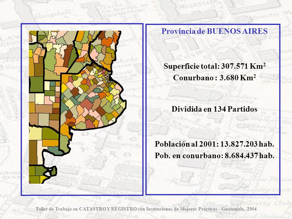 Provincia de BUENOS AIRES Superficie total: 307.571 Km 2 Conurbano : 3.680 Km 2 Dividida en 134 Partidos Población al 2001: 13.827.203 hab. Pob. en co
