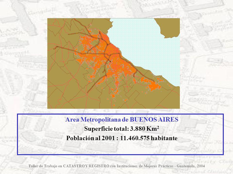 Area Metropolitana de BUENOS AIRES Superficie total: 3.880 Km 2 Población al 2001 : 11.460.575 habitante Taller de Trabajo en CATASTRO Y REGISTRO con