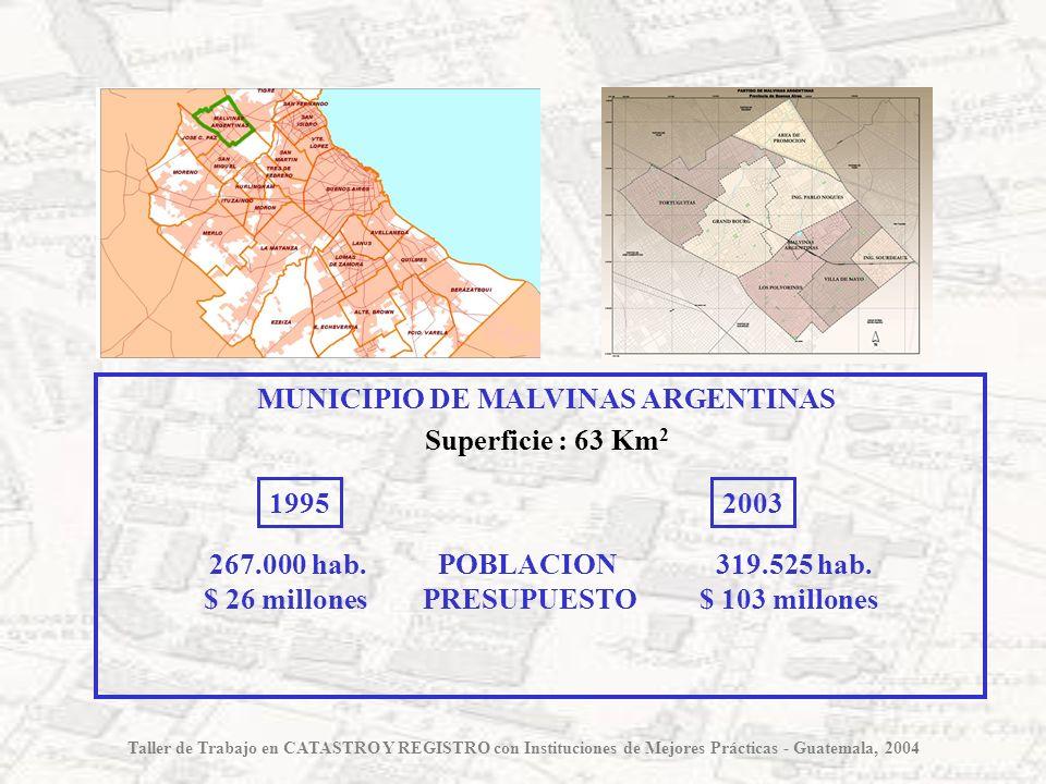 MUNICIPIO DE MALVINAS ARGENTINAS Superficie : 63 Km 2 Taller de Trabajo en CATASTRO Y REGISTRO con Instituciones de Mejores Prácticas - Guatemala, 200