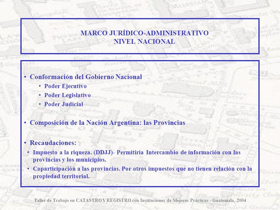 MARCO JURÍDICO-ADMINISTRATIVO NIVEL NACIONAL Conformación del Gobierno Nacional Poder Ejecutivo Poder Legislativo Poder Judicial Composición de la Nac