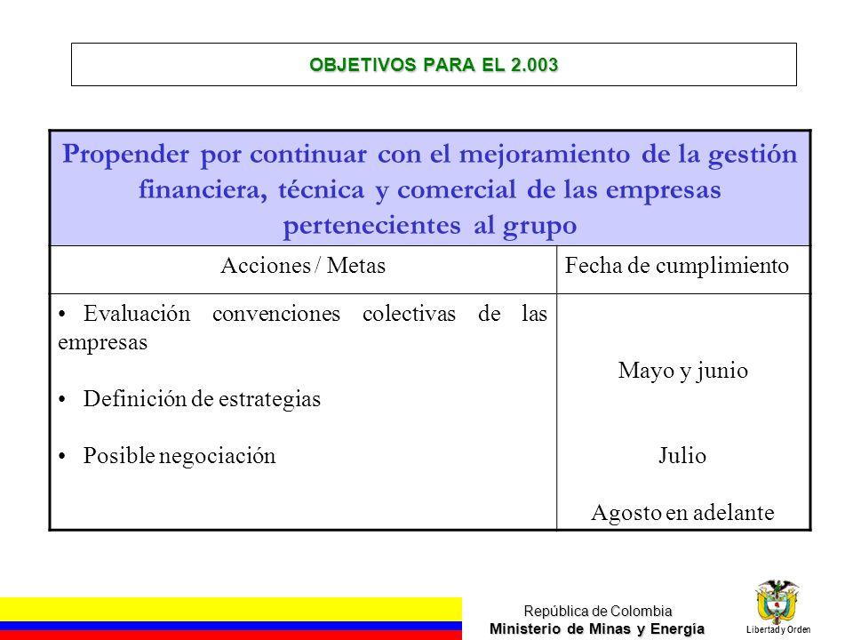 República de Colombia Ministerio de Minas y Energía Libertad y Orden OBJETIVOS PARA EL 2.003 Propender por continuar con el mejoramiento de la gestión