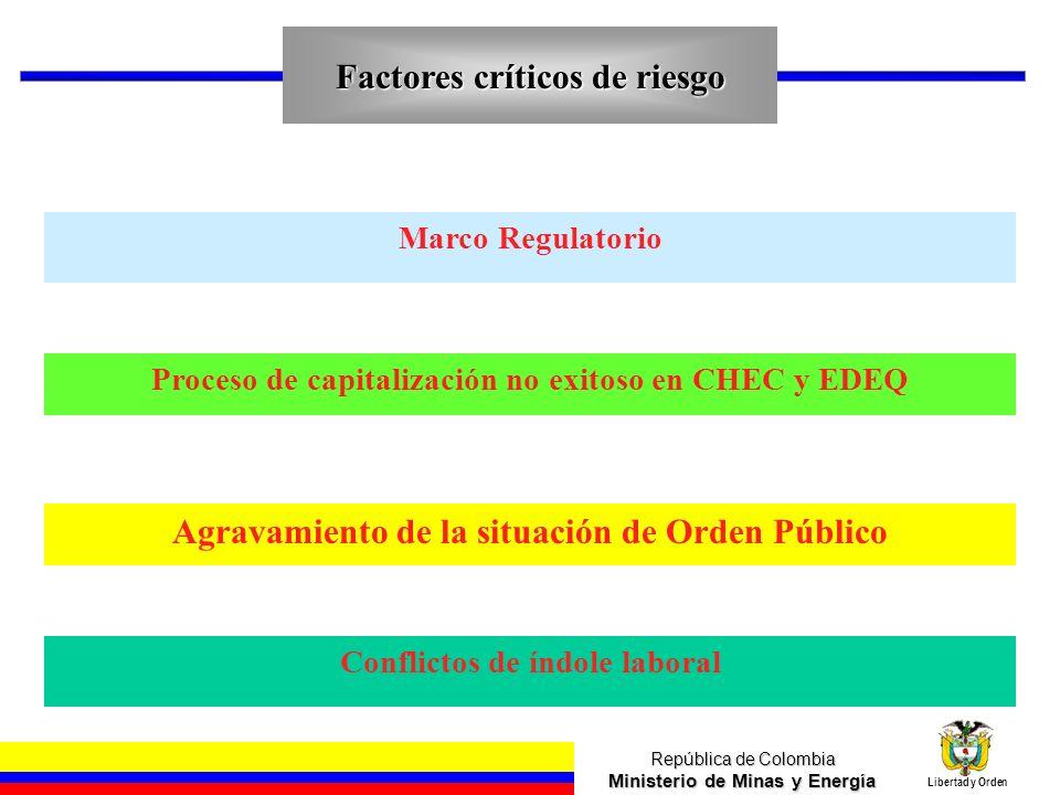 República de Colombia Ministerio de Minas y Energía Libertad y Orden Factores críticos de riesgo Marco Regulatorio Proceso de capitalización no exitos