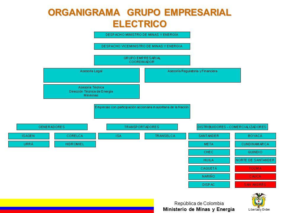 República de Colombia Ministerio de Minas y Energía Libertad y Orden ORGANIGRAMA GRUPO EMPRESARIAL ELECTRICO