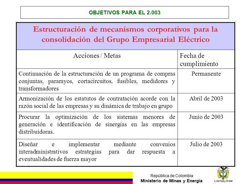 República de Colombia Ministerio de Minas y Energía Libertad y Orden OBJETIVOS PARA EL 2.003 Estructuración de mecanismos corporativos para la consoli