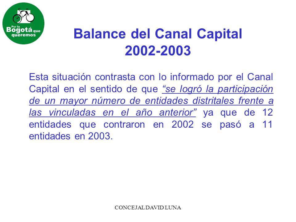 CONCEJAL DAVID LUNA Balance del Canal Capital 2002-2003 Esta situación contrasta con lo informado por el Canal Capital en el sentido de que se logró l