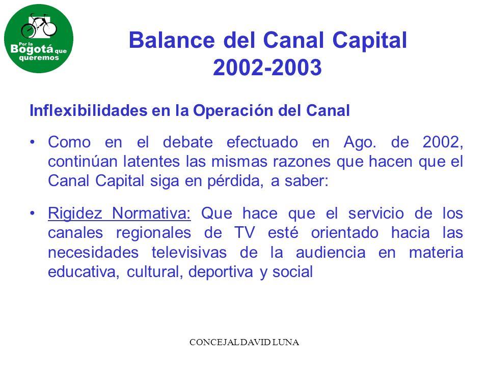 CONCEJAL DAVID LUNA Balance del Canal Capital 2002-2003 Inflexibilidades en la Operación del Canal Como en el debate efectuado en Ago. de 2002, contin