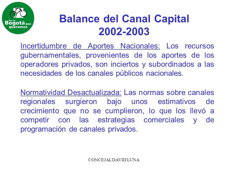 CONCEJAL DAVID LUNA Balance del Canal Capital 2002-2003 Incertidumbre de Aportes Nacionales: Los recursos gubernamentales, provenientes de los aportes de los operadores privados, son inciertos y subordinados a las necesidades de los canales públicos nacionales.