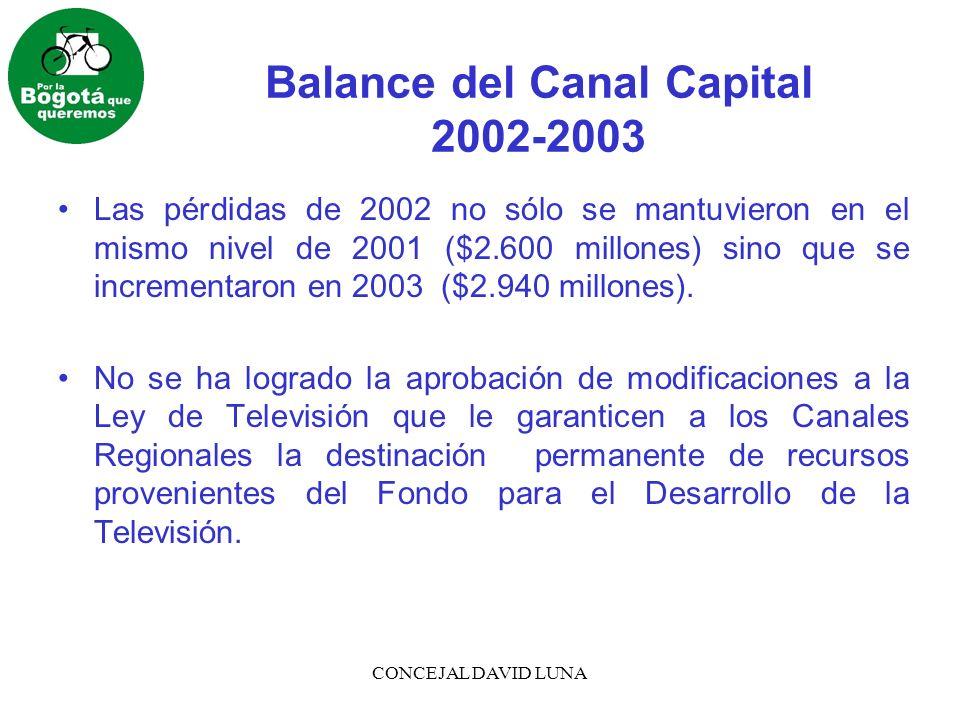 CONCEJAL DAVID LUNA Balance del Canal Capital 2002-2003 Las pérdidas de 2002 no sólo se mantuvieron en el mismo nivel de 2001 ($2.600 millones) sino q