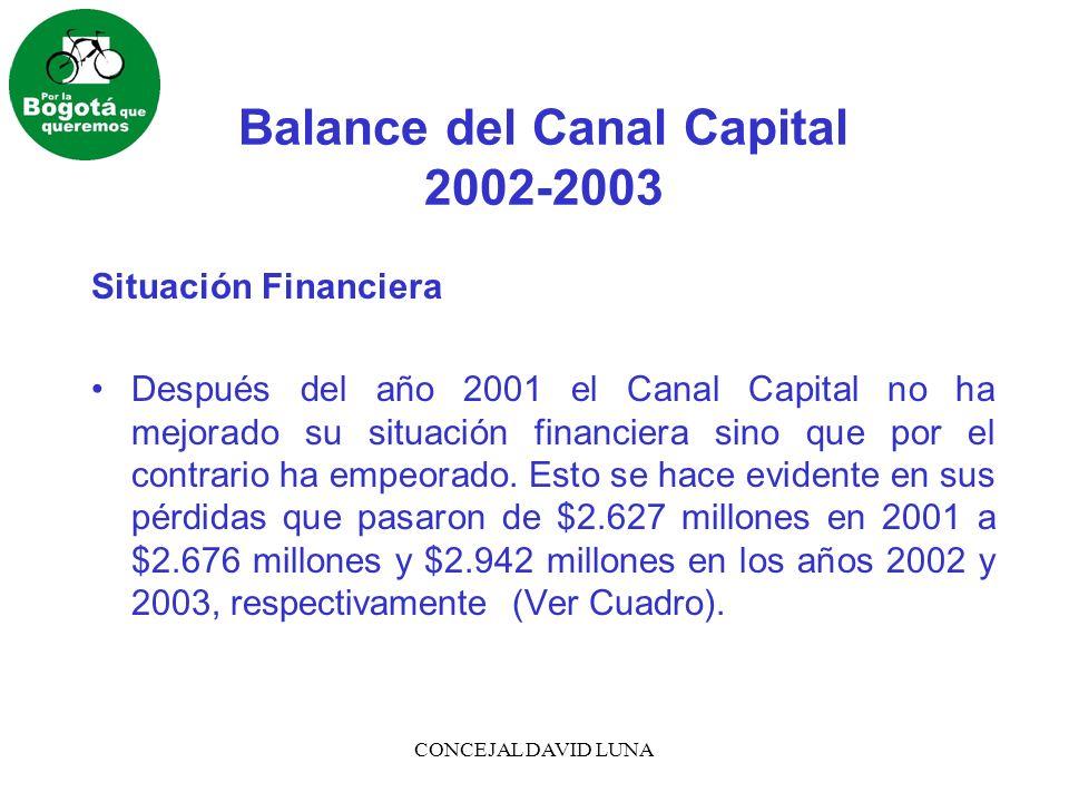 CONCEJAL DAVID LUNA Balance del Canal Capital 2002-2003 Situación Financiera Después del año 2001 el Canal Capital no ha mejorado su situación financi